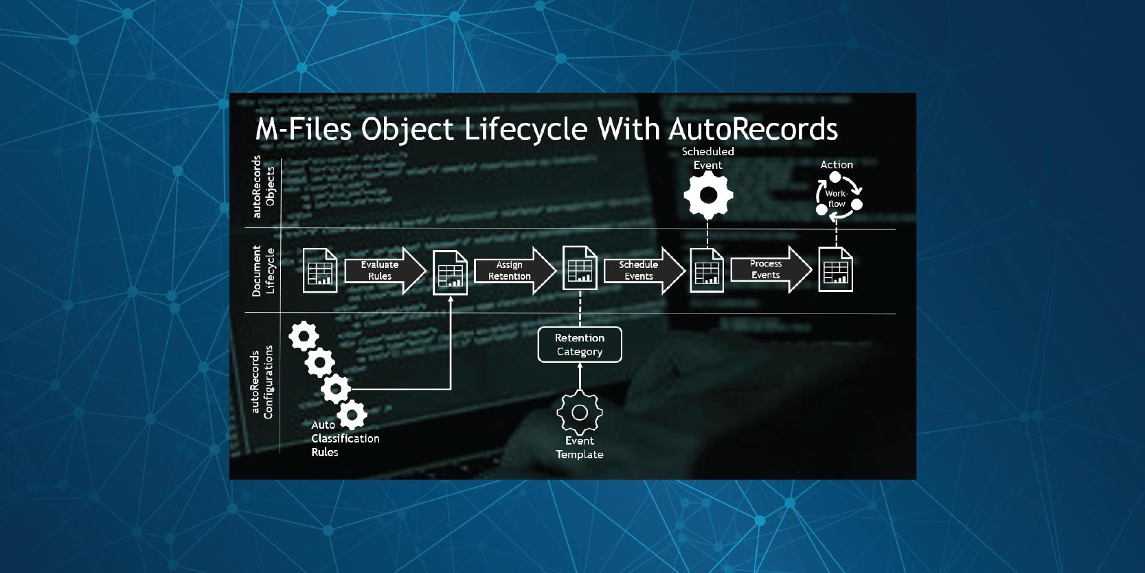 Product Background + AutoRecords Flowchart v1